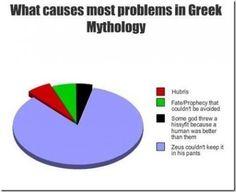 Come on, Zeus!