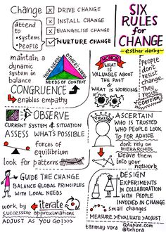 6 Rules of Change by Esther Derby Video Sketchnote Capture: Tanmay Vora - Sketchnote Army - A Showcase of Sketchnotes Leadership Coaching, Leadership Development, Professional Development, Self Development, Personal Development, Educational Leadership, Change Leadership, Coaching Quotes, Leadership Quotes