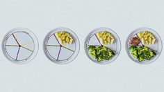 A plate to avoid overeating   A simple graphic gives dieters a reality check every time they dine.
