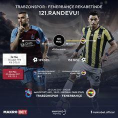 Trabzonspor – Fenerbahçe Sportoto #SüperLig'de bu yılın ilk derbisinde #Trabzonspor ile #Fenerbahçe karşı karşıya geliyor. Beraberliğin iki ekip adına da kötü bir sonuç olacağı zorlu mücadelede Trabzonspor ligin ilk yarısında rakibi ile deplasmanda 2-2 kalmayı başarmıştı. Şampiyonluk yarışında kayıp yaşamak istemeyen iki ezeli rakipten kim galibiyetle ayrılabilecek. Sizler için maç esnasında #Canlıbahis seçeneklerimiz ile #Enyüksekbahisoranları #Makrobet'te. Trabzonspor (2,42) – Beraberlik…