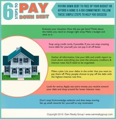 6 Steps to Pay Down