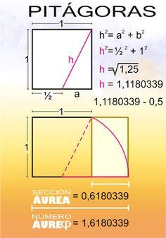 Conception graphique EHF: nombre d& (or) - Math - # # Algebra, Calculus, Mathematics Geometry, Sacred Geometry, Pseudo Science, Math Formulas, Love Math, Golden Ratio, Math Notebooks