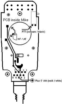 Frank's HAM RADIO blog: FT-817 SDR adapter (panadapter