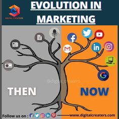 Marketing has evolved dynamically in recent times. The medium of marketing has changed and several new have been are introduced. Join us and we will make your brand a strong part evolution in marketing which will help you boost your business digitally. DIGITAL MARKETING IS NEXT WEAPON FOR BUSINESS!!! #marketing #evolution #development #socialmedia #socialmediamarketing #skillsdevelopment #marketingdevelopment #trending #Google #SEO #digitalmarketing #digitalcreaters #branding… Business Marketing, Online Marketing, Social Media Marketing, Best Digital Marketing Company, Video Editing, Web Development, Weapon, Evolution, Seo
