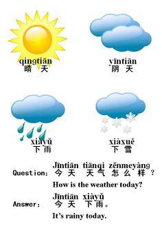 Mandarin Chinese - Weather