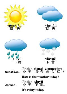 Wordoor Chinese - Weather # How is the weather in your city? #chinese #mandarin #language #flashcards