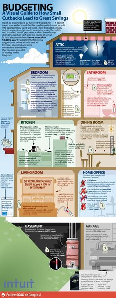 How to Save Money Around Your Home - Great example of using a visual to convey information.