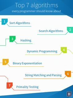 Data structures algorithms mcq with answers data structures top 7 algorithms every programmer should know about fandeluxe Gallery