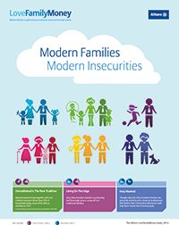LoveFamilyMoney | Opportunities for Financial Professionals to Help Modern Families
