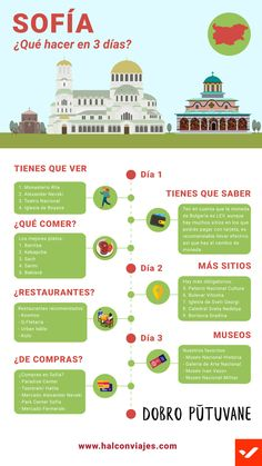 Sofia infographics- Infografía Sofía Discover what to do and what to see in Sofia if you travel to Bulgaria. Travel Route, Places To Travel, Viajar A Bulgaria, Travel Guides, Travel Tips, Sofia Bulgaria, Travelling Tips, Roadtrip, Wanderlust Travel