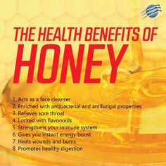 Honey's a great substitute for refined sugar. Because of its unique chemical makeup and sticky texture, honey can be used in many ways. Shop #Globus  #Remedies:http://goo.gl/WRbYVN