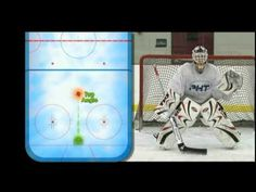 Angles and Positioning for Goalies