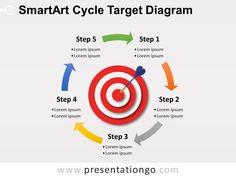 Free SmartArt Cycle Target PowerPoint Diagram