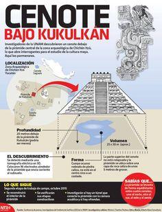Descubren Cenote bajo la pirámide de Kukulcán, en la zona arqueológica de Chichén Itzá, México.