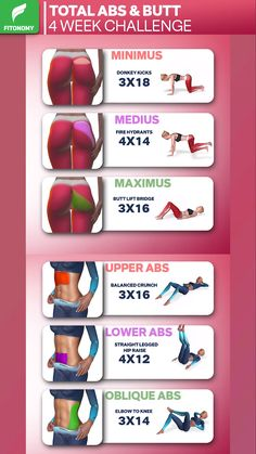 TOTAL ABS BUTT CHALLENGE A workout challenge designed specifically to tone and strengthen your butt and abs Perfect for beginners this challenge targets two of the. Fitness Workouts, Ab Workouts, Cardio Hiit, Squats Fitness, Gym Workouts To Lose Weight, Aerobic Fitness, Beginner Cardio Workout, Interval Training Workouts, Fitness Games