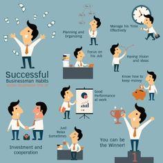 Beruflicher Erfolg mit den richtigen Gewohnheiten