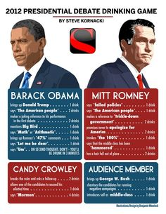 2012 Presidental Debate Drinking Game - Cheers!