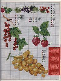 Punto de Cruz GRATIS: Graficos y Cenefas de frutas