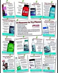 14 Reasons to try Plexus. Contact me, and I'll list 10 more...