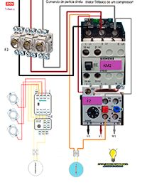 Esquemas eléctricos: Comando de partida directa. motor trifásico de un ...