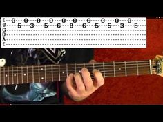 Paint it Black by THE ROLLING STONES - Guitar Lesson - Kieth Richards - YouTube