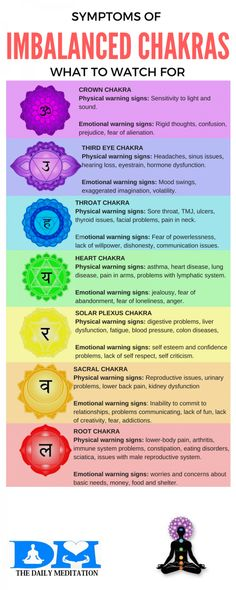 symptoms of imbalanced chakras
