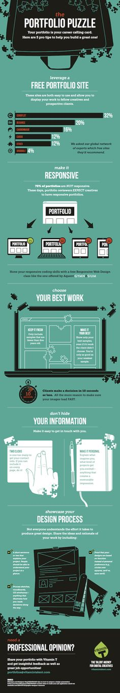 Infographic: Five Tips On Creating A Great Design Portfolio - DesignTAXI.com
