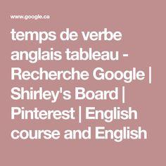 temps de verbe anglais tableau - Recherche Google | Shirley's Board | Pinterest | English course and English