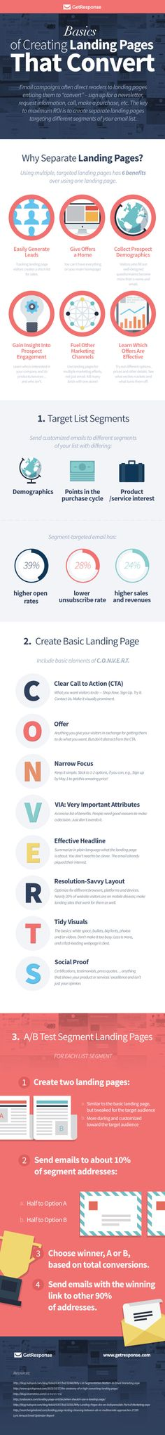 Basics to creating landing pages that convert - For more Tips and resources visit www.socialmediamamma.com Infographic
