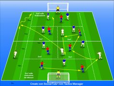 Football Training Drills, Soccer Drills, Soccer Coaching, Soccer Tips, Soccer Cleats, Soccer Sports, Nike Soccer, Football Tactics, Barcelona Soccer