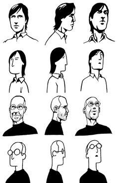 Character exploration of Steve Jobs for graphic novel, The Zen of Steve Jobs.