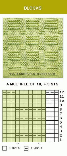 Easy knitting stitch with rows of reverse garter and stockinette tiles. Loom Knitting Stitches, Dishcloth Knitting Patterns, Knit Dishcloth, Knitting Charts, Easy Knitting, Knitting Socks, Knit Patterns, Stitch Patterns, Crochet Baby Dress Pattern