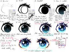 Глаза учебник по Kirimimi на deviantart