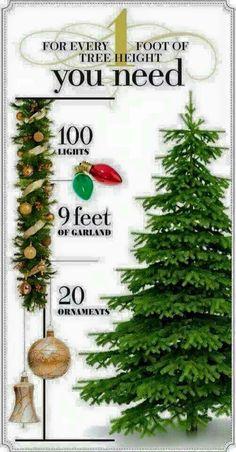 Hoeveel versiering is er nodig voor de kerstboom