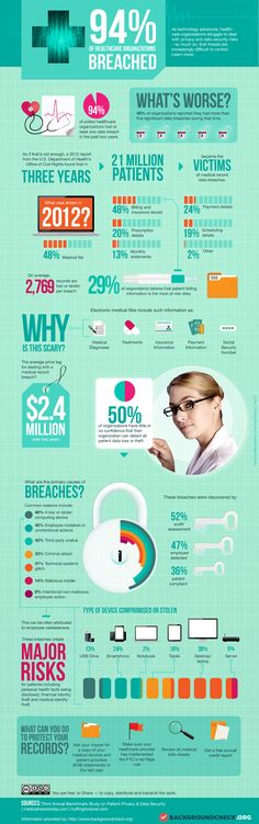 Health Care Security Breach Infographic -1