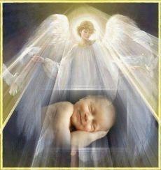 """У КОГО КАКОЙ АНГЕЛ ХРАНИТЕЛЬ (БОЖЬЯ ЗАЩИТА)    У каждого есть свой ангел-хранитель и своя икона-заступница. Молитесь своей иконе , просите через нее Господа об исцелении и оно обязательно будет.    Итак, тех, кто родился с 22 декабря по 22 января, защитит икона Божьей Матери """" Державная», а ангелы-хранители у них святой Сильвестр и преподобный Серафим Саровский.    Родившихся с 21 января по 20 февраля охраняют святые Афанасий и Кирилл, а защитят их иконы Божьей Матери « Владимир..."""