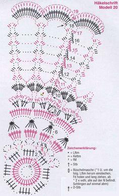 Best 12 crochet patterns in thread – SkillOfKing. Crochet Doily Diagram, Crochet Doily Patterns, Crochet Chart, Crochet Doilies, Crochet Flowers, Crochet Wool, Thread Crochet, Crochet Christmas Decorations, Learn To Crochet