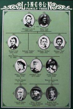 Lincoln and his descendants.