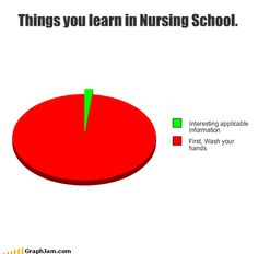 so true...that and keep your shoes polished and hat on straight the heck with patient care!!!