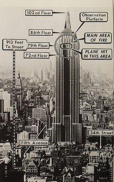 Imagen de los 40s en Nueva York y un diagrama del avionazo al Empire State en el 45