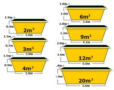 awesome Spacious Skip Bins for effective waste management