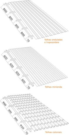 Aplicação | Telha de PVC                                                                                                                                                                                 Mais Roofing Materials, Building Materials, Shipping Container Sheds, Cladding Design, Roof Cleaning, Roof Detail, Steel Buildings, Roof Design, Woodworking