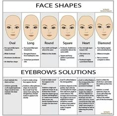 Eyebrow Shapes For Your Face Shape