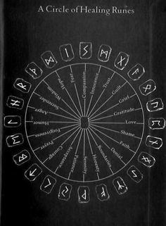 Reiki A Circle of Healing Runes. More Amazing Secret Discovered by Middle-Aged Construction Worker Releases Healing Energy Through The Palm of His Hands. Cures Diseases and Ailments Just By Touching Them. And Even Heals People Over Vast Distances. Alphabet Symbols, Reiki Symbols, Magic Symbols, Symbols And Meanings, Norse Symbols, Ancient Symbols, Egyptian Symbols, Viking Runes Alphabet, Welsh Symbols