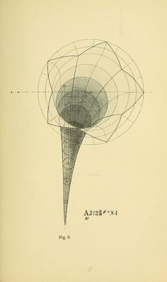 nightsinneon: Diagrams from Geometrical psychology, or, The science of representation: an abstract of the theories and diagrams of B. W. Betts (1887) by Louisa S. Cook, which details New Zealander Benjamin Bett's remarkable attempts to mathematically model the evolution of human consciousness through geometric forms.