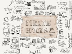 Lessons learned from 30 days of PIRATE teaching - Ditch That Textbook Pirate Day, Pirate Theme, Pirate Life, Teach Like A Pirate, Pirate Hook, Instructional Coaching, Instructional Design, Sketch Notes, Book Study