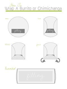 How to Wrap a Burrito or Chimichanga