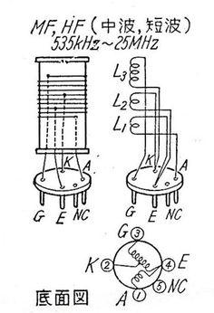 ゲルマニウム・ラジオの製作