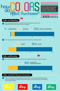Colors Affect Purchases Best Infographics
