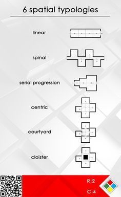 spatial typologies - Welcome my homepage Typology Architecture, Plan Concept Architecture, Conceptual Architecture, Museum Architecture, Architecture Student, Sustainable Architecture, Architecture Diagrams, Architecture Graphics, Architecture Portfolio